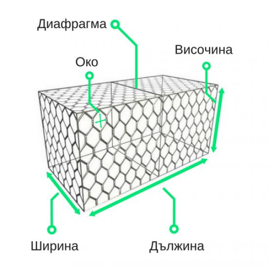 Плетени габиони Височина 100см. (Дължина 200см./Ширина 150см.) ф3мм.