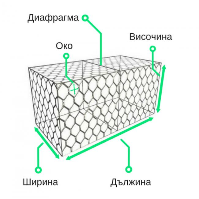 Плетени габиони 100x150x50см. ф3мм.